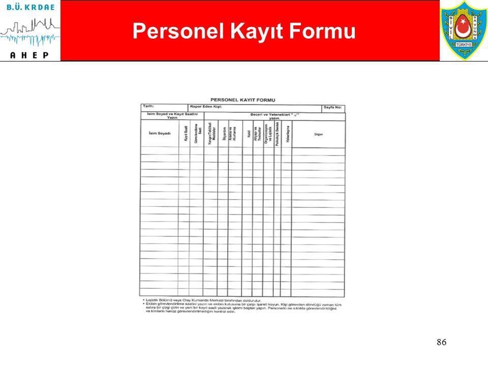Personel Kayıt Formu Personel Kayıt Formu