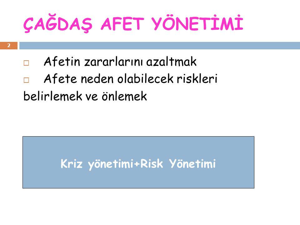 Kriz yönetimi+Risk Yönetimi
