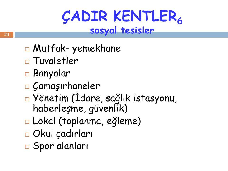 ÇADIR KENTLER6 sosyal tesisler