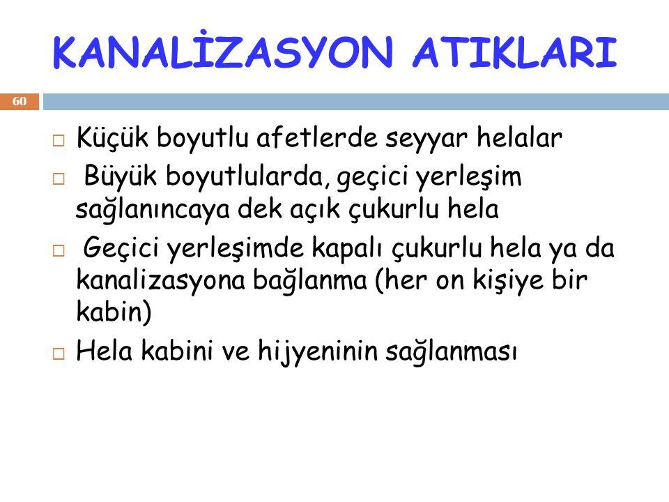 KANALİZASYON ATIKLARI