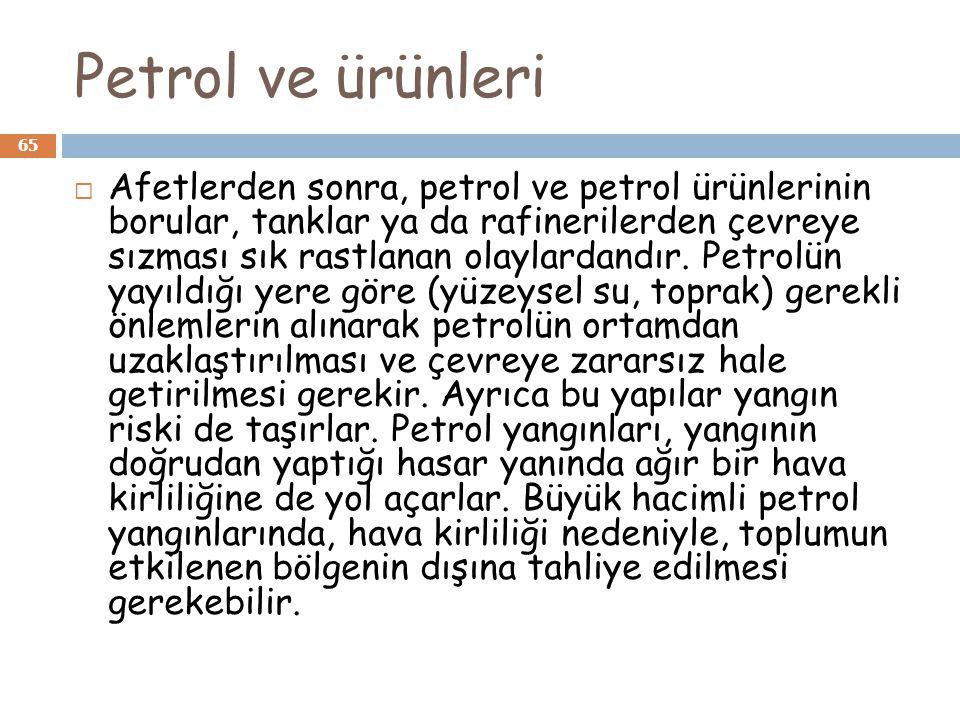 Petrol ve ürünleri