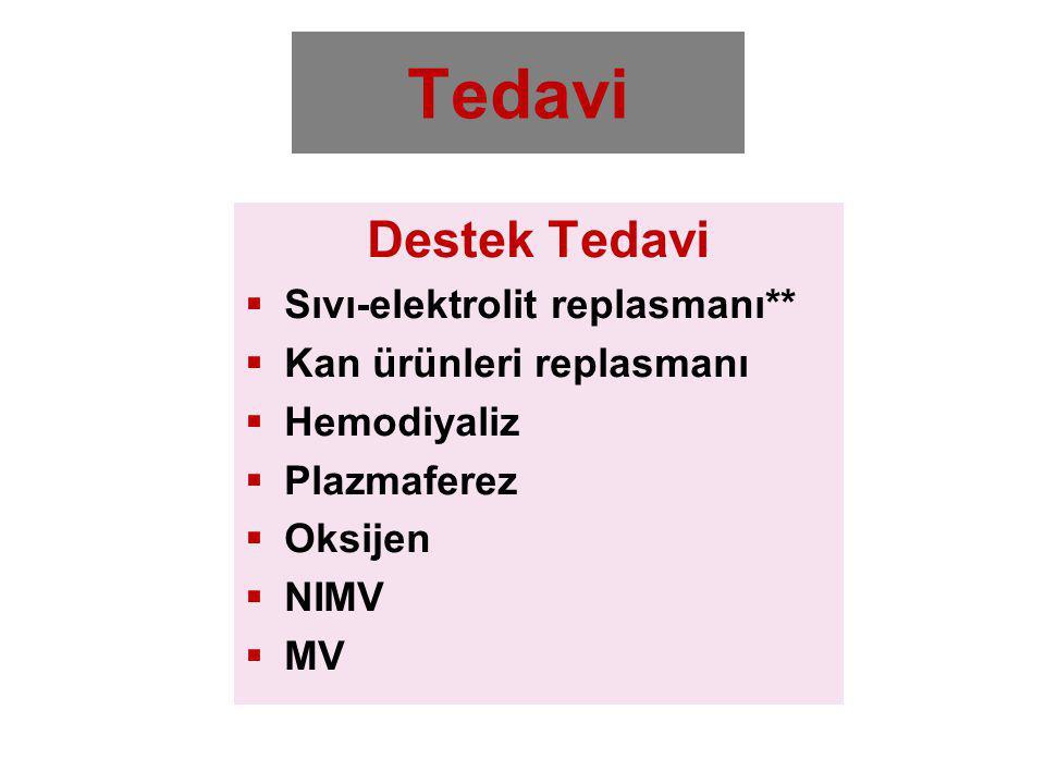 Tedavi Destek Tedavi Sıvı-elektrolit replasmanı**