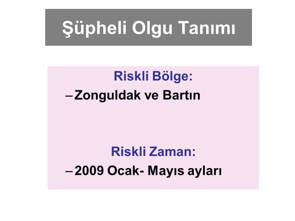 Şüpheli Olgu Tanımı Riskli Bölge: Zonguldak ve Bartın Riskli Zaman: