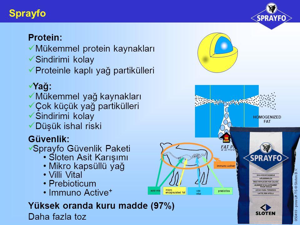 Sprayfo Protein: Mükemmel protein kaynakları Sindirimi kolay