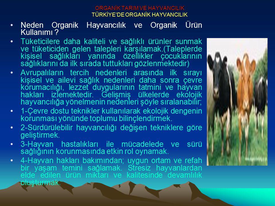 ORGANİK TARIM VE HAYVANCILIK TÜRKİYE'DE ORGANİK HAYVANCILIK