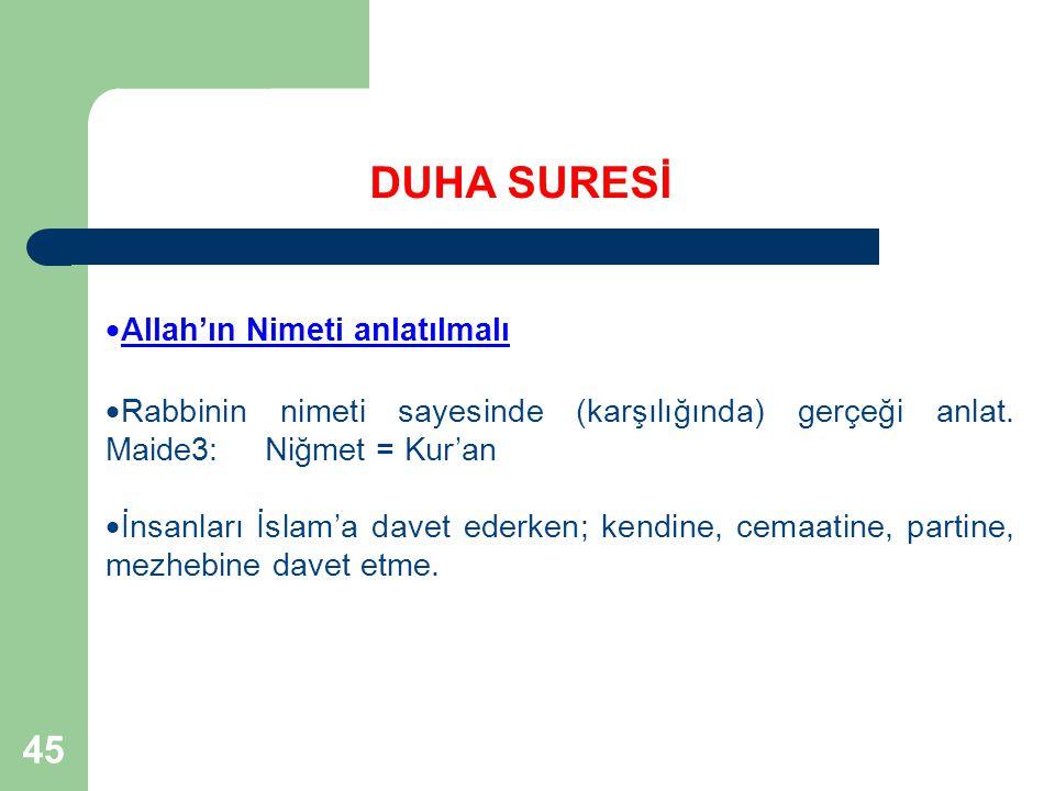 DUHA SURESİ Allah'ın Nimeti anlatılmalı