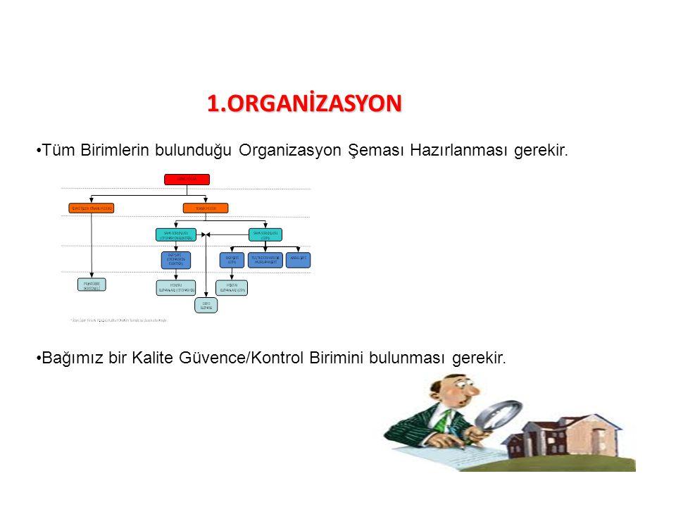 1.ORGANİZASYON Tüm Birimlerin bulunduğu Organizasyon Şeması Hazırlanması gerekir.