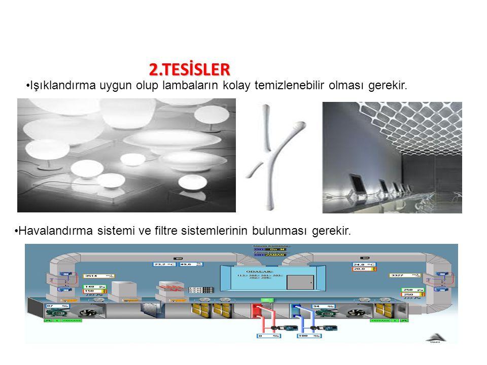2.TESİSLER Işıklandırma uygun olup lambaların kolay temizlenebilir olması gerekir.