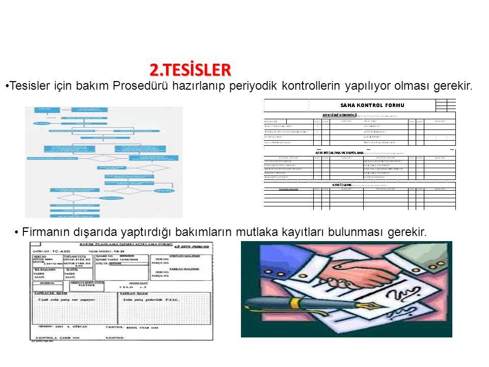 2.TESİSLER Tesisler için bakım Prosedürü hazırlanıp periyodik kontrollerin yapılıyor olması gerekir.