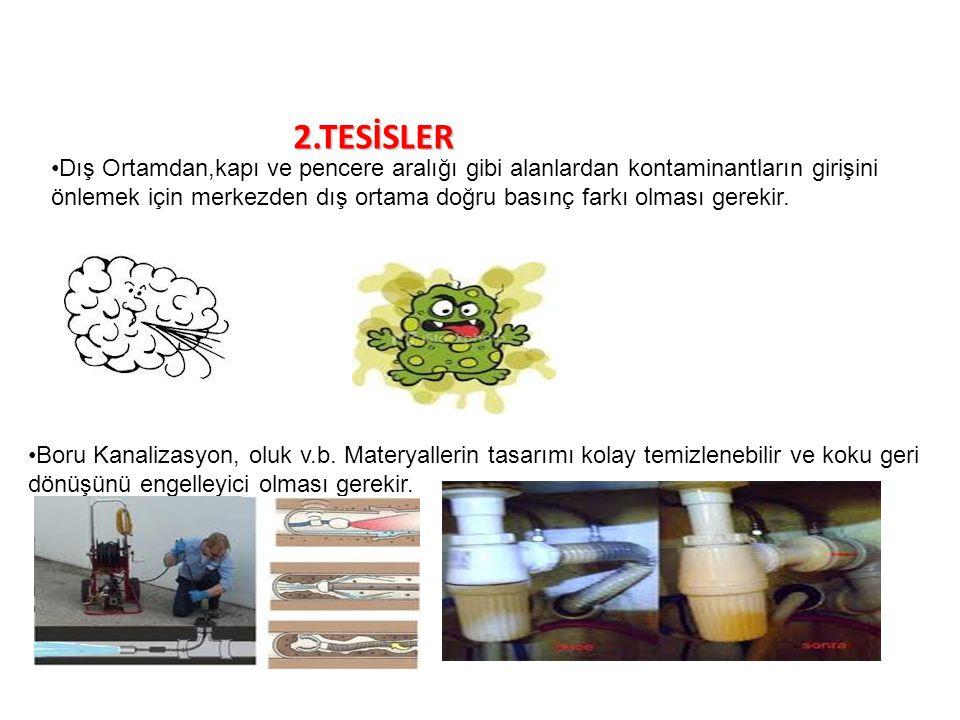 2.TESİSLER