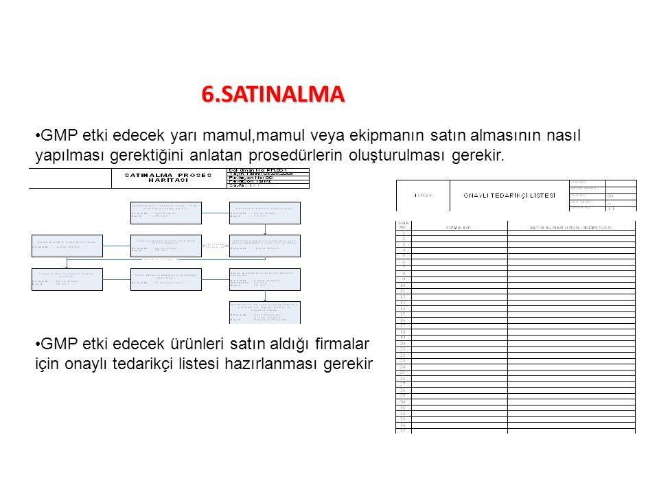 6.SATINALMA GMP etki edecek yarı mamul,mamul veya ekipmanın satın almasının nasıl yapılması gerektiğini anlatan prosedürlerin oluşturulması gerekir.