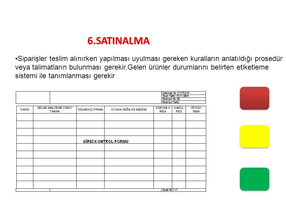 6.SATINALMA