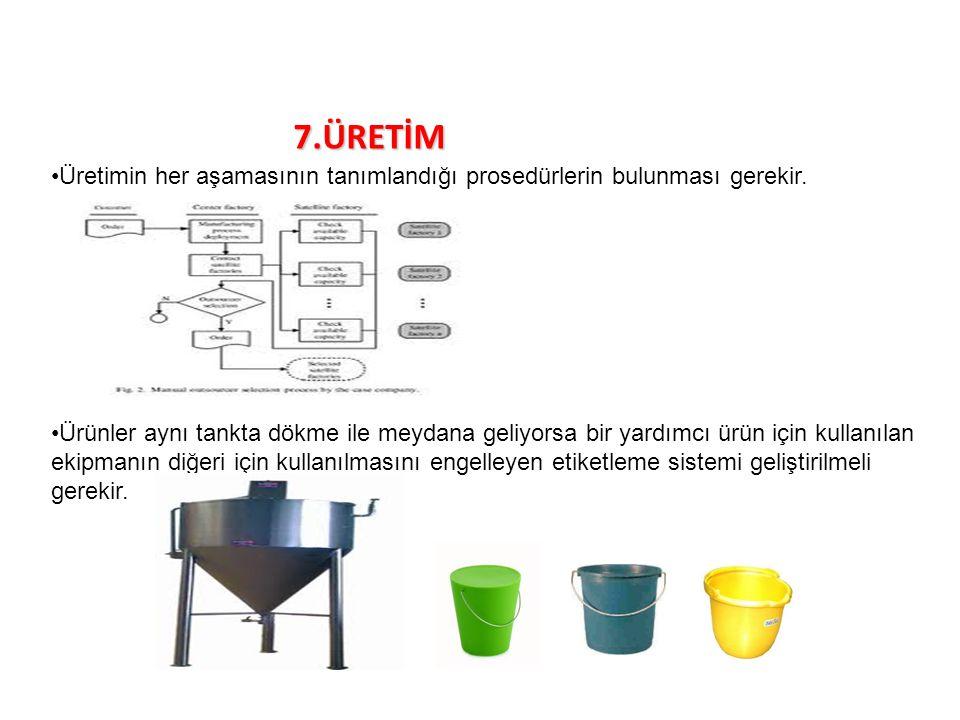 7.ÜRETİM Üretimin her aşamasının tanımlandığı prosedürlerin bulunması gerekir.