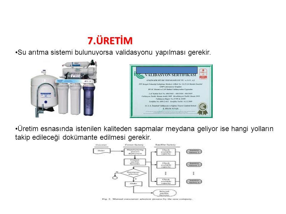 7.ÜRETİM Su arıtma sistemi bulunuyorsa validasyonu yapılması gerekir.