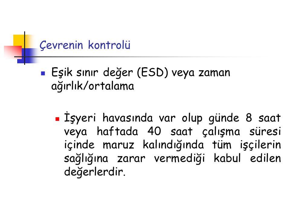 Çevrenin kontrolü Eşik sınır değer (ESD) veya zaman ağırlık/ortalama.