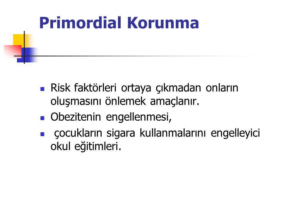 Primordial Korunma Risk faktörleri ortaya çıkmadan onların oluşmasını önlemek amaçlanır. Obezitenin engellenmesi,