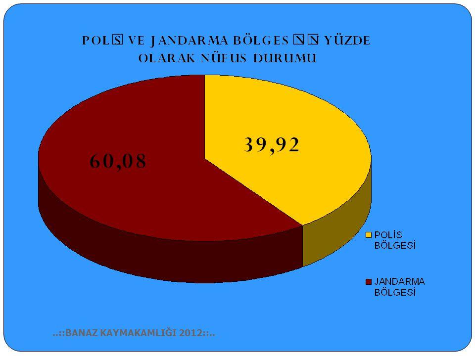 ..::BANAZ KAYMAKAMLIĞI 2012::..