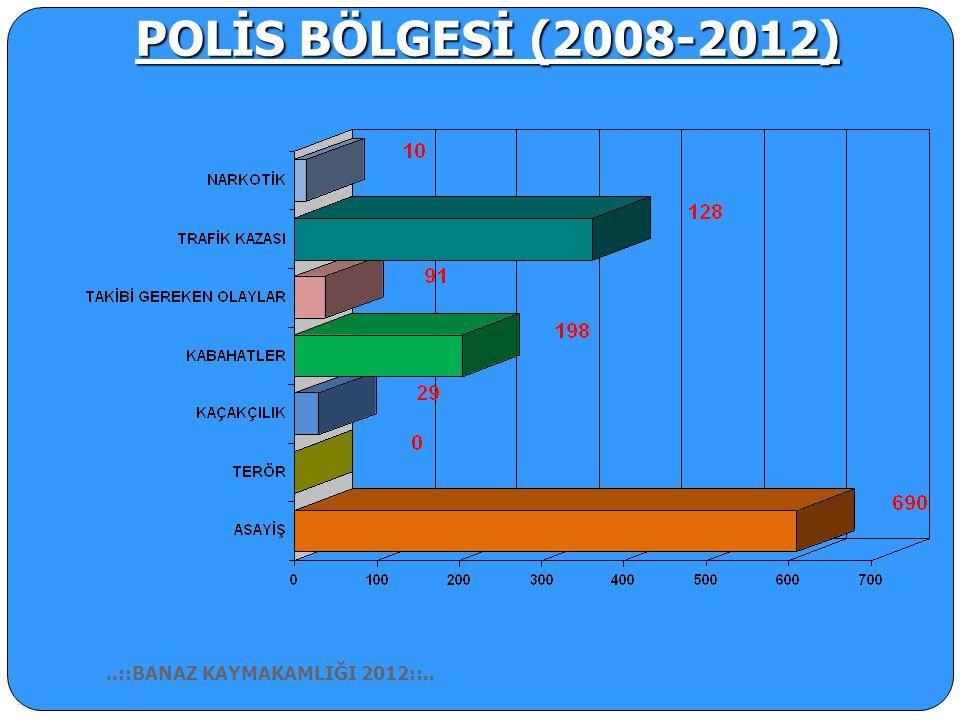POLİS BÖLGESİ (2008-2012) ..::BANAZ KAYMAKAMLIĞI 2012::..