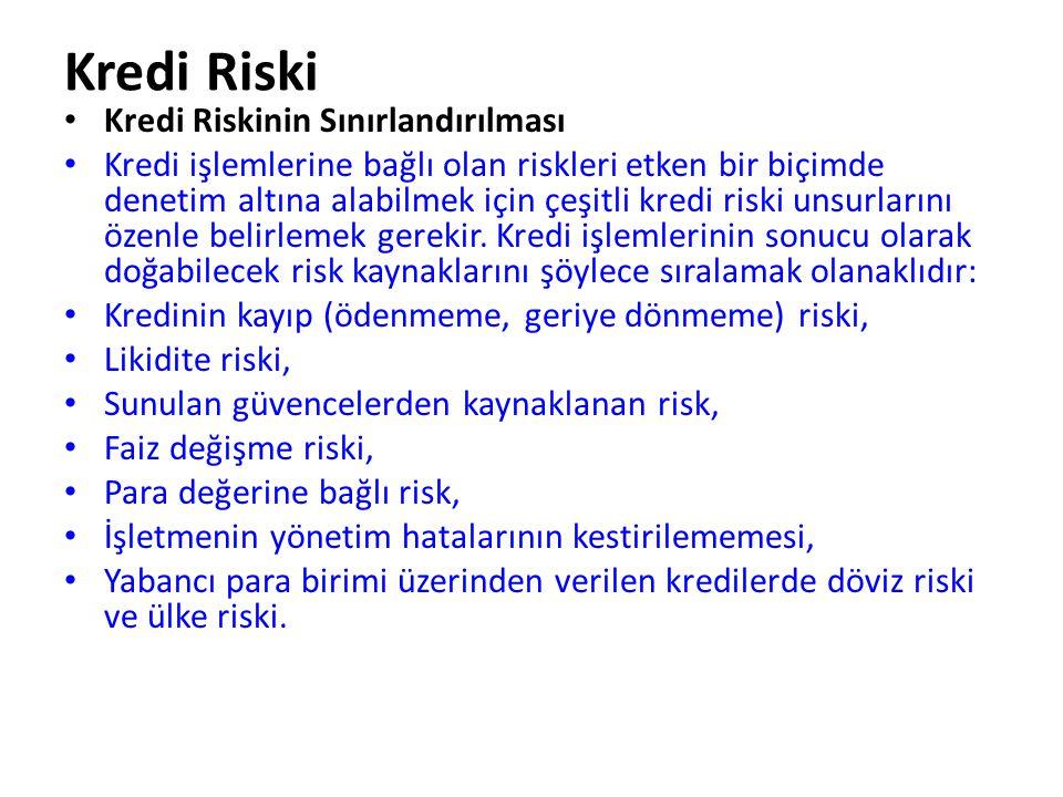 Kredi Riski Kredi Riskinin Sınırlandırılması