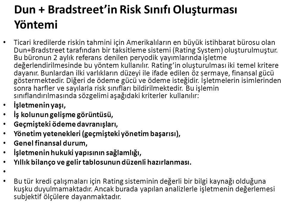 Dun + Bradstreet'in Risk Sınıfı Oluşturması Yöntemi