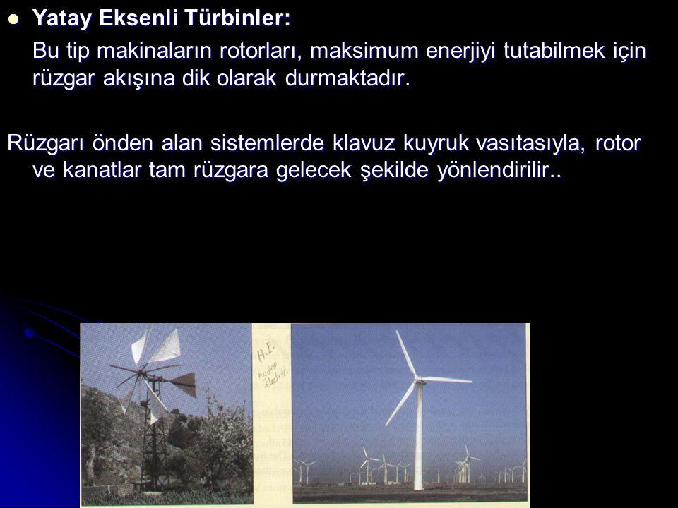 Yatay Eksenli Türbinler: