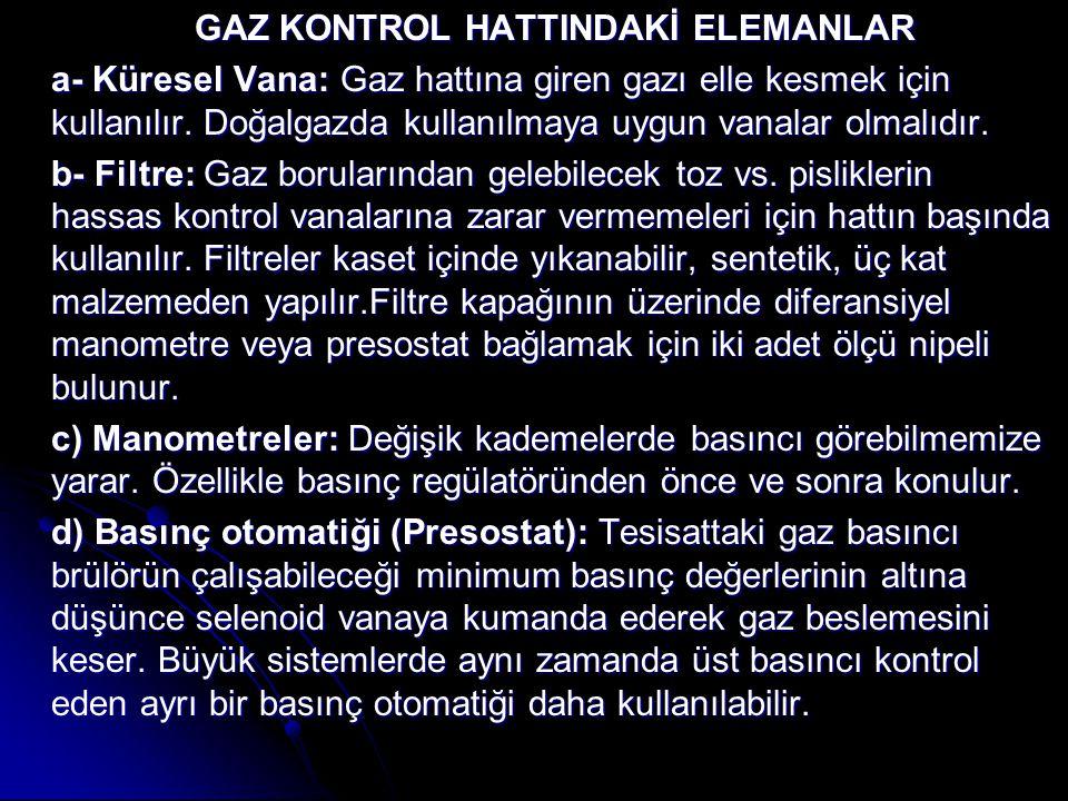 GAZ KONTROL HATTINDAKİ ELEMANLAR