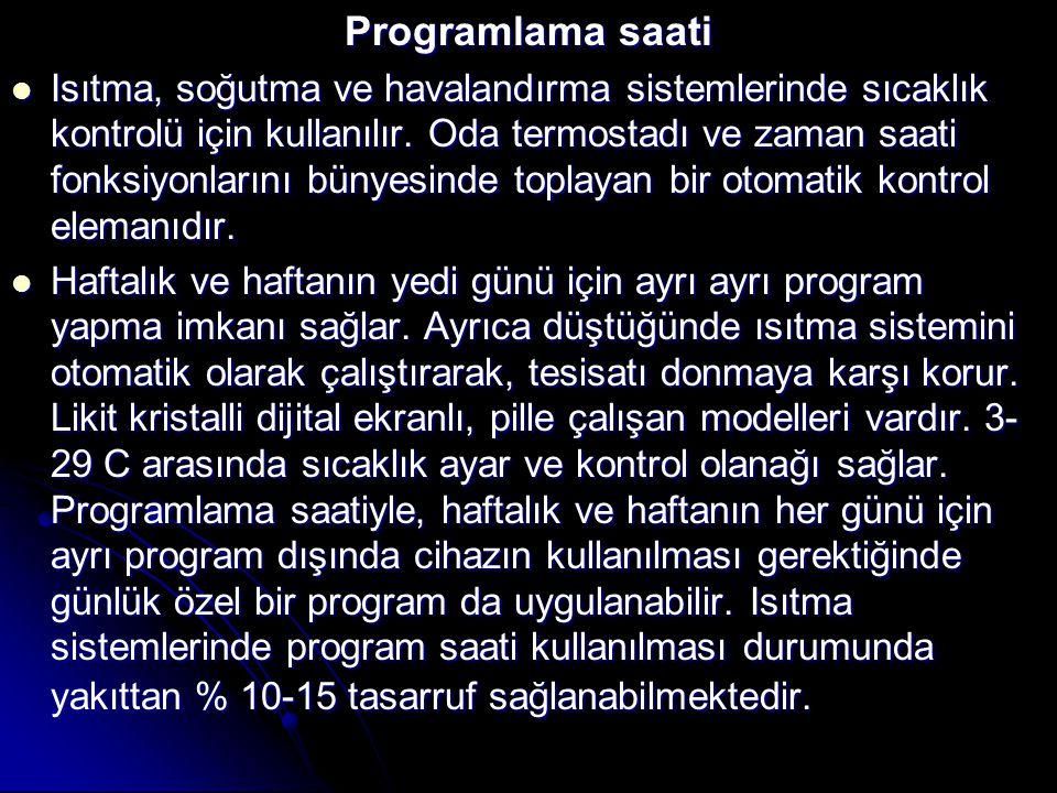 Programlama saati
