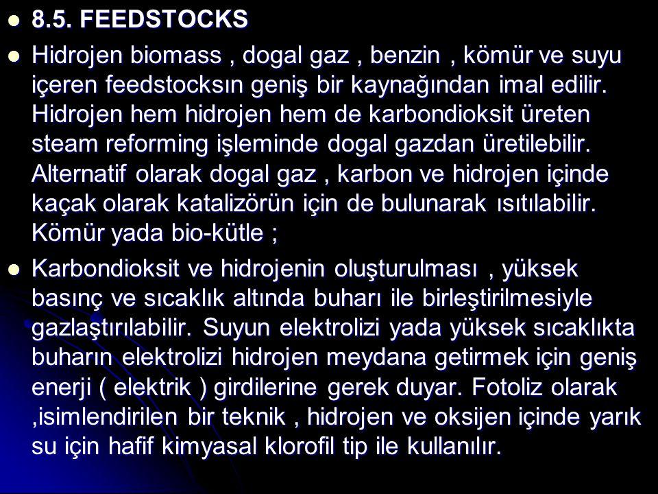 8.5. FEEDSTOCKS