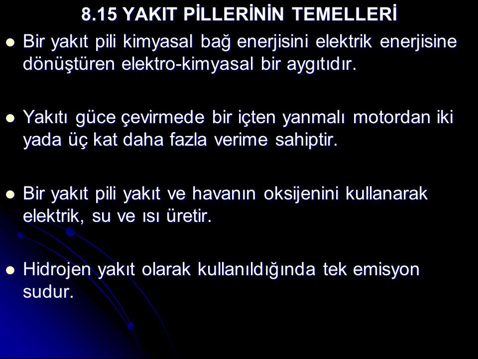 8.15 YAKIT PİLLERİNİN TEMELLERİ