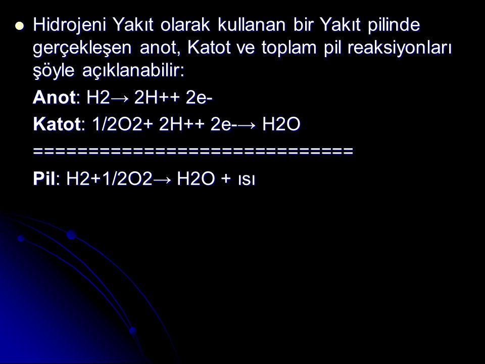 Hidrojeni Yakıt olarak kullanan bir Yakıt pilinde gerçekleşen anot, Katot ve toplam pil reaksiyonları şöyle açıklanabilir: