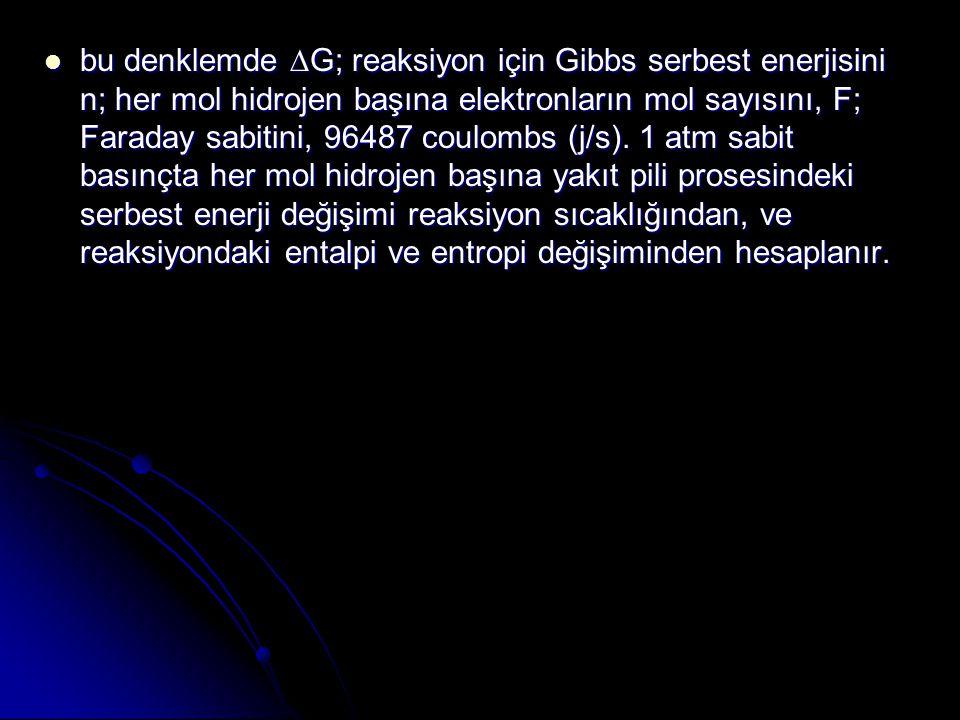 bu denklemde ∆G; reaksiyon için Gibbs serbest enerjisini n; her mol hidrojen başına elektronların mol sayısını, F; Faraday sabitini, 96487 coulombs (j/s).