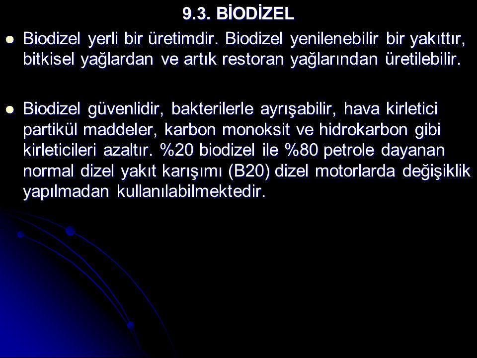 9.3. BİODİZEL Biodizel yerli bir üretimdir. Biodizel yenilenebilir bir yakıttır, bitkisel yağlardan ve artık restoran yağlarından üretilebilir.