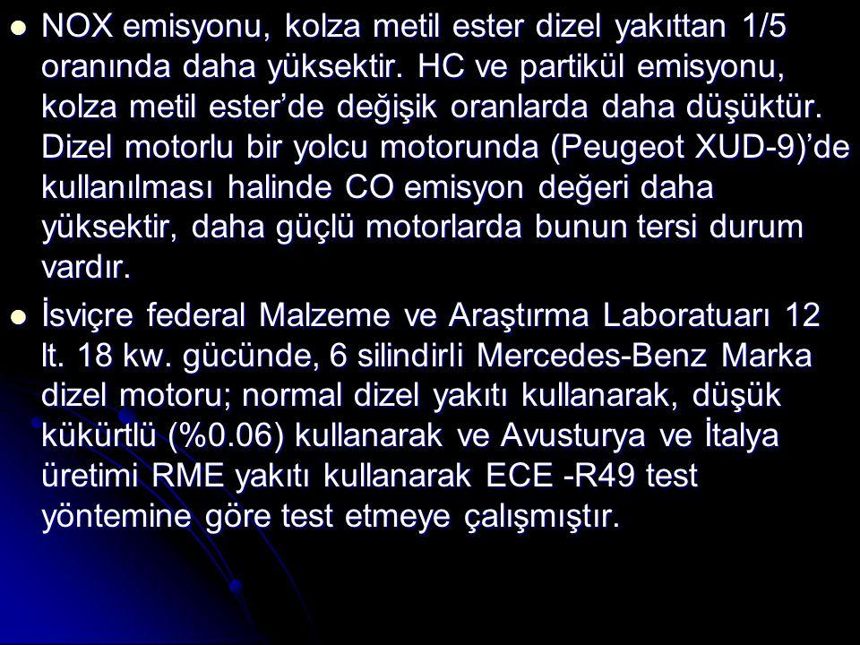NOX emisyonu, kolza metil ester dizel yakıttan 1/5 oranında daha yüksektir. HC ve partikül emisyonu, kolza metil ester'de değişik oranlarda daha düşüktür. Dizel motorlu bir yolcu motorunda (Peugeot XUD-9)'de kullanılması halinde CO emisyon değeri daha yüksektir, daha güçlü motorlarda bunun tersi durum vardır.