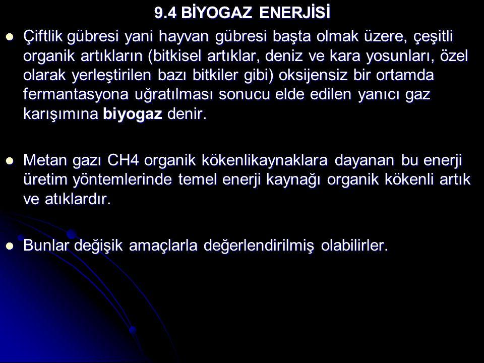 9.4 BİYOGAZ ENERJİSİ