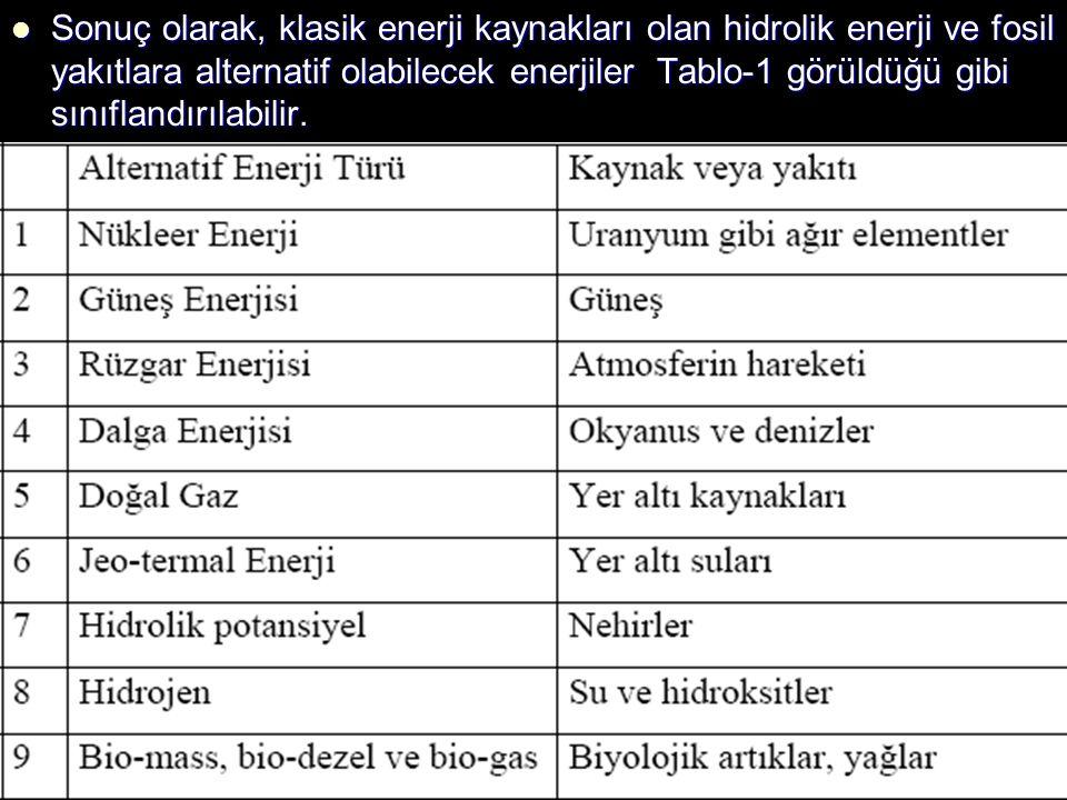 Sonuç olarak, klasik enerji kaynakları olan hidrolik enerji ve fosil yakıtlara alternatif olabilecek enerjiler Tablo-1 görüldüğü gibi sınıflandırılabilir.