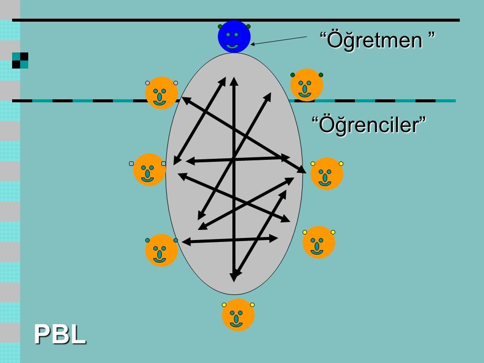 Öğretmen Öğrenciler PBL
