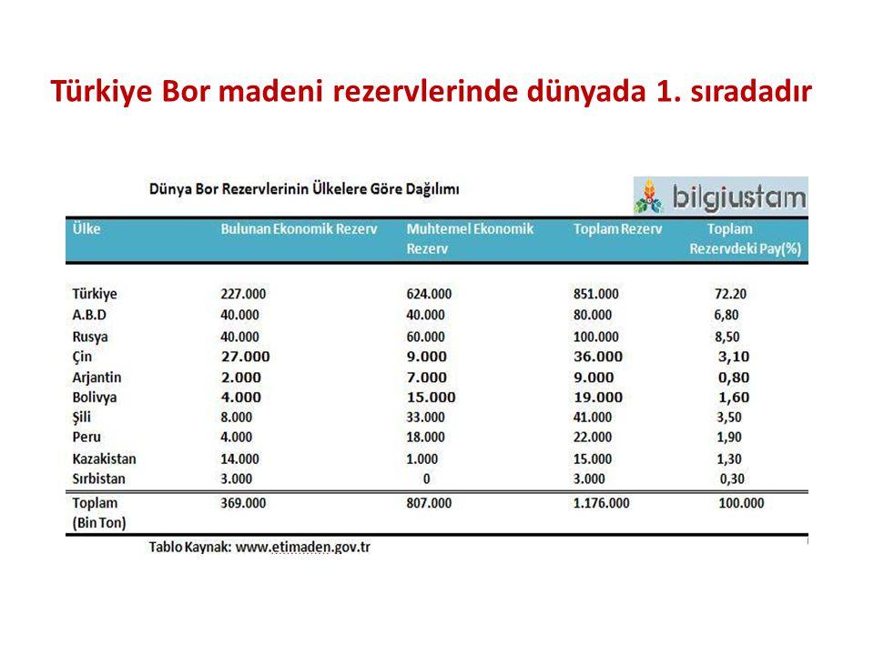 Türkiye Bor madeni rezervlerinde dünyada 1. sıradadır