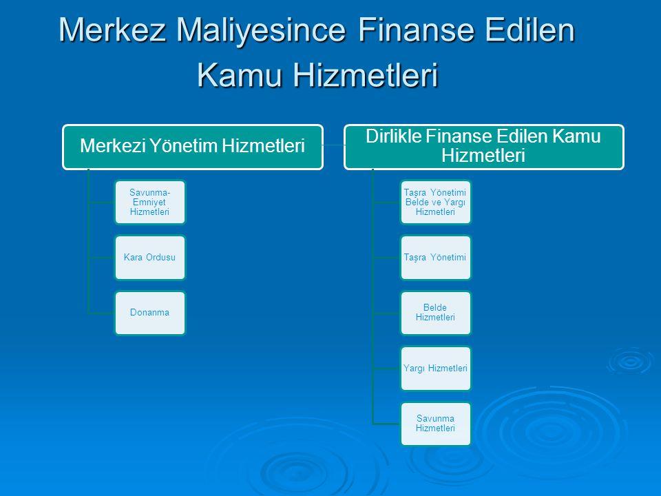 Merkez Maliyesince Finanse Edilen Kamu Hizmetleri