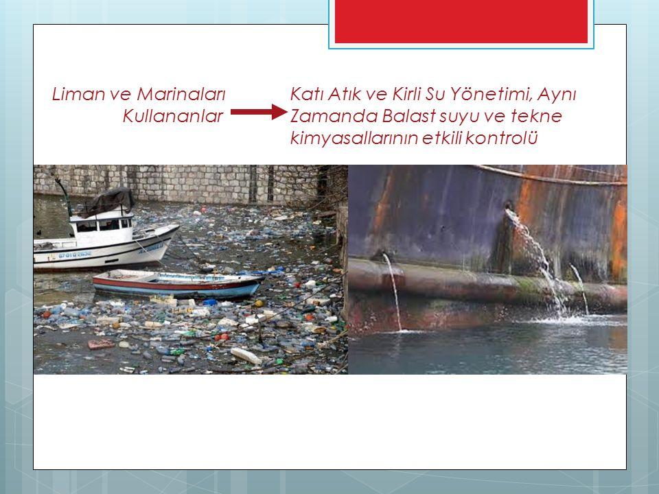 Liman ve Marinaları Katı Atık ve Kirli Su Yönetimi, Aynı. Kullananlar