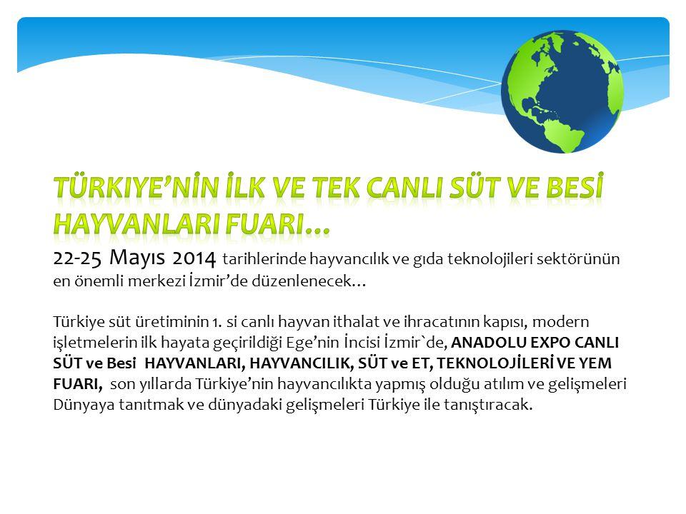 Türkiye'nİn İlk ve Tek CanlI Süt ve Besİ HayvanlarI FuarI…