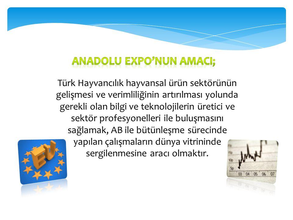 Anadolu Expo'nun AmacI;