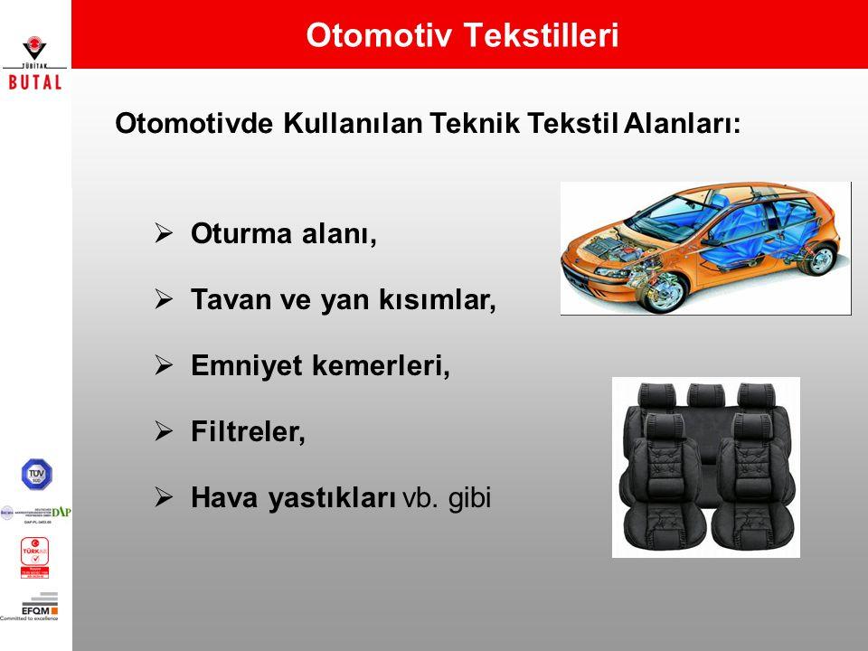 Otomotiv Tekstilleri Otomotivde Kullanılan Teknik Tekstil Alanları: