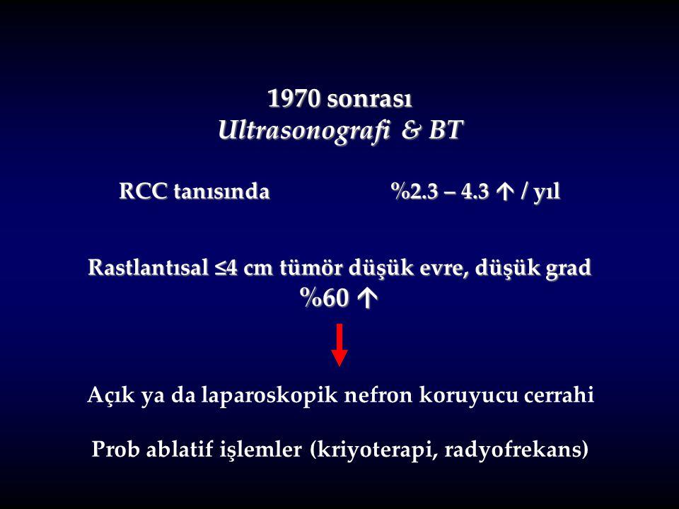 1970 sonrası Ultrasonografi & BT %60 