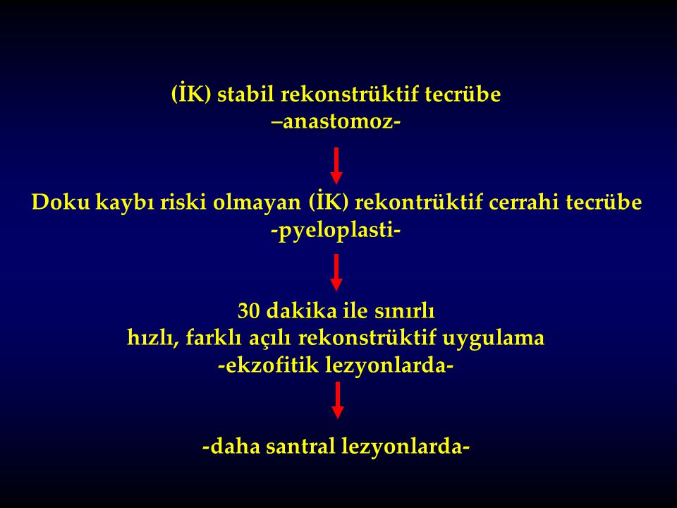 (İK) stabil rekonstrüktif tecrübe –anastomoz-