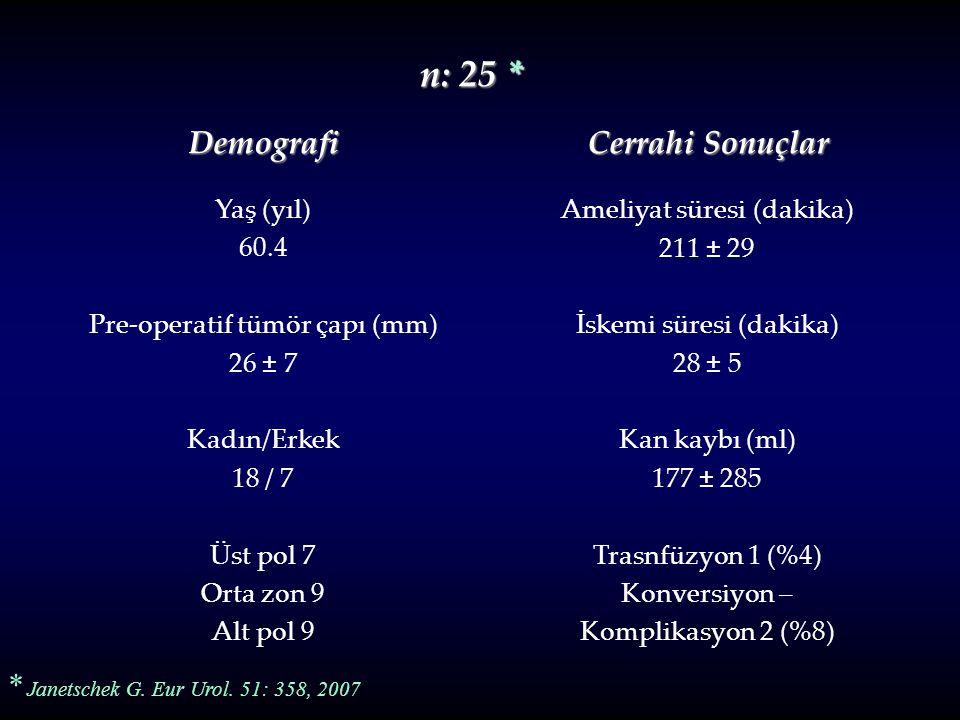n: 25 * Demografi Cerrahi Sonuçlar