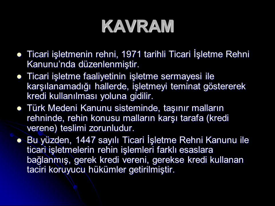 KAVRAM Ticari işletmenin rehni, 1971 tarihli Ticari İşletme Rehni Kanunu'nda düzenlenmiştir.