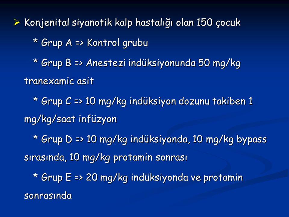 Konjenital siyanotik kalp hastalığı olan 150 çocuk