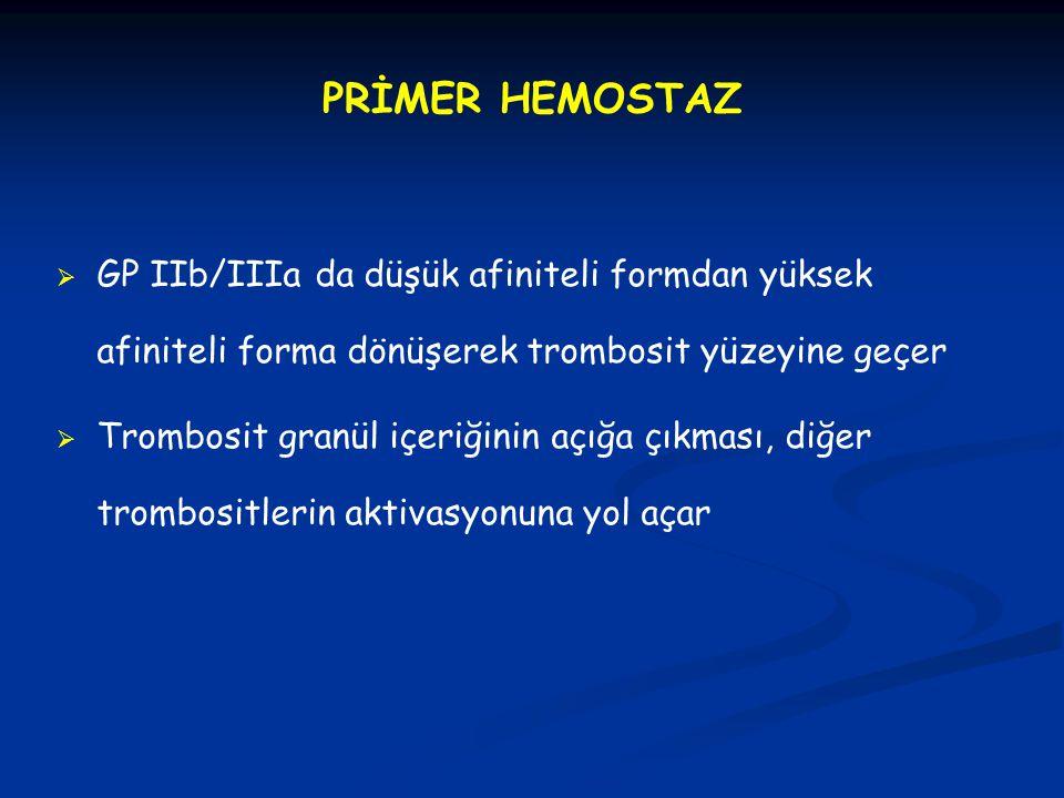PRİMER HEMOSTAZ GP IIb/IIIa da düşük afiniteli formdan yüksek afiniteli forma dönüşerek trombosit yüzeyine geçer.