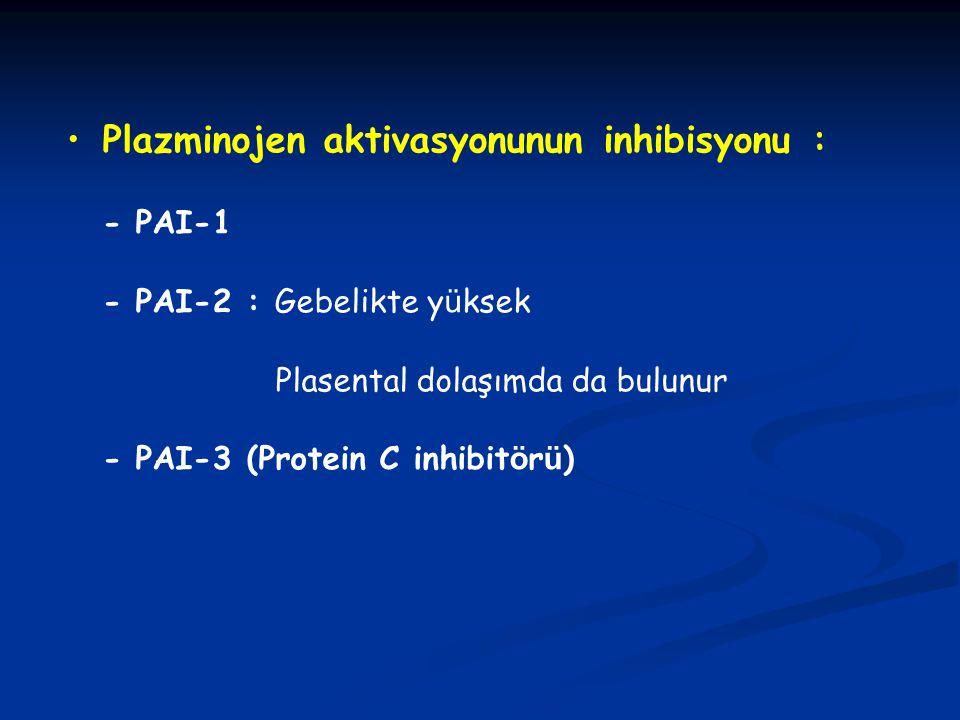 Plazminojen aktivasyonunun inhibisyonu :