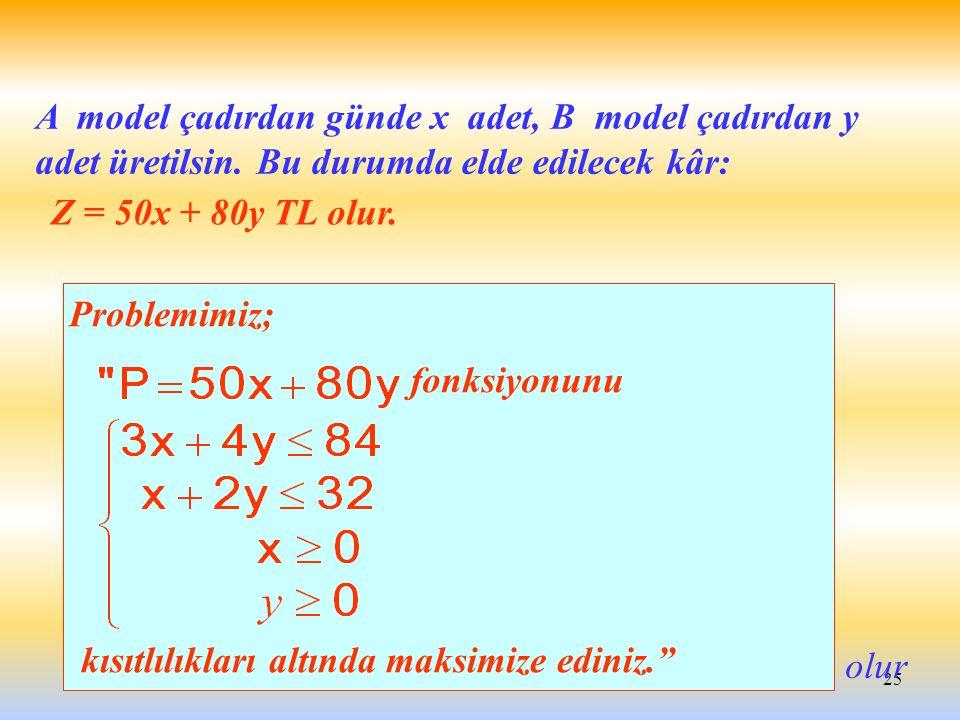 A model çadırdan günde x adet, B model çadırdan y adet üretilsin